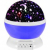 Lampa de Veghe cu Proiector Stele Rotativ la USB 360 Star Master