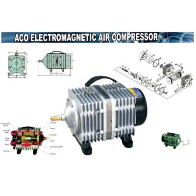 Compresor de Aer cu Valva Electromagnetica ACO006