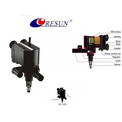 Filtru Intern  Acvariu Power Head Resun SP1200