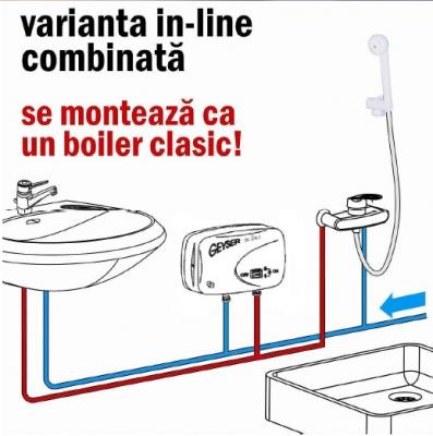 Boiler Instantaneu GEYSER IN LINE - varianta COMBINATA