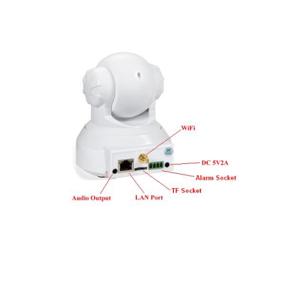 Camera de Supraveghere Interior Wireless Alba cu IP Pant/Tilt Slot Card TF